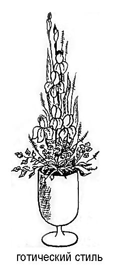 aranzhirovka-cvetov-vozrozhdenie001.png